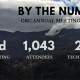By the numbers GRC annual meeting and expo